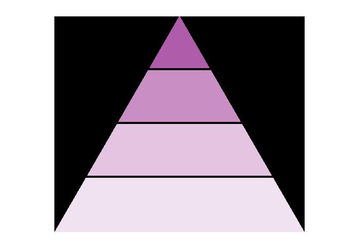 ピラミッド(4段)