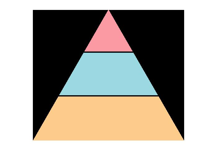 ピラミッド(3段)
