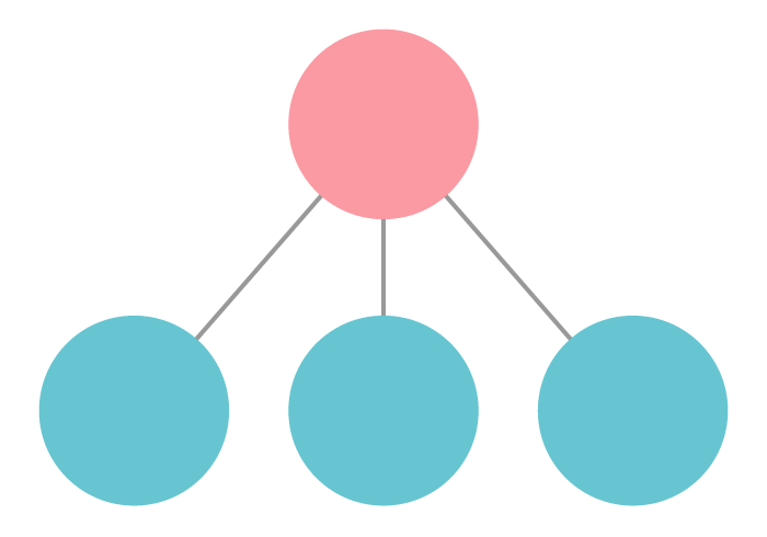 関係図(線)
